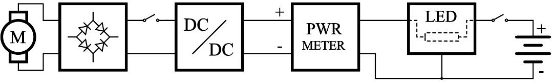 Blokovni diagram